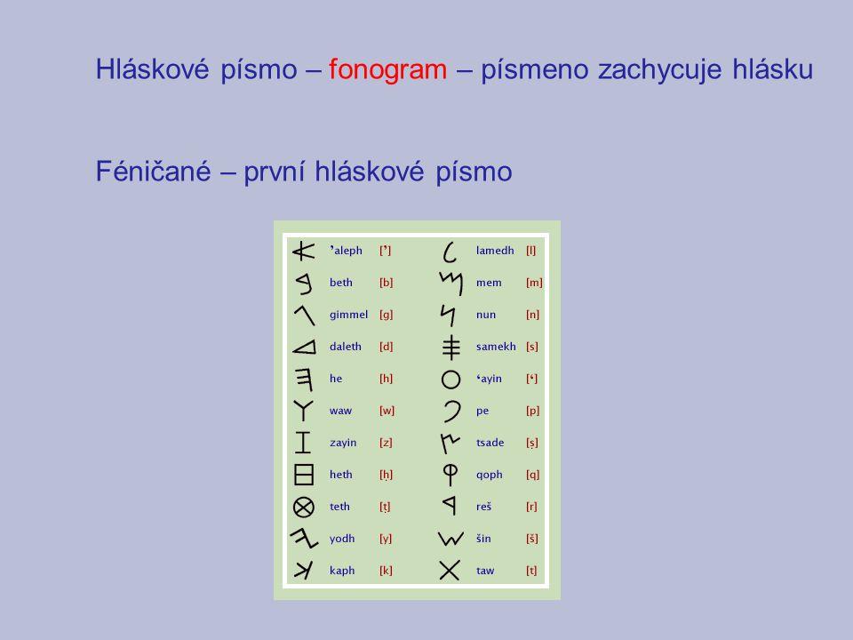 Hláskové písmo – fonogram – písmeno zachycuje hlásku