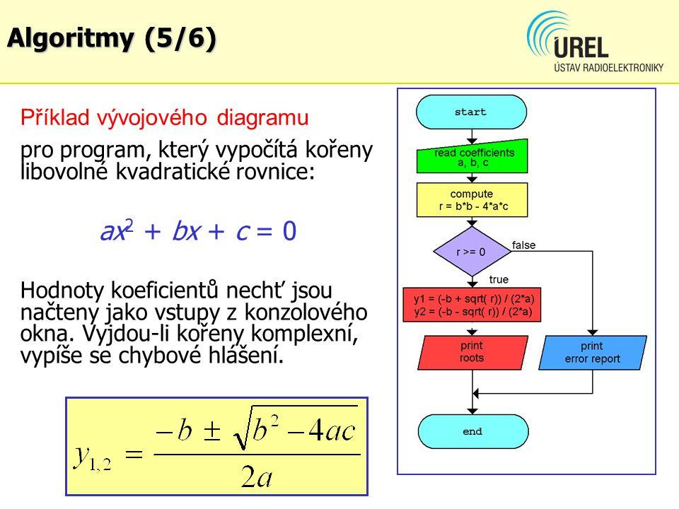 Algoritmy (5/6) ax2 + bx + c = 0 Příklad vývojového diagramu