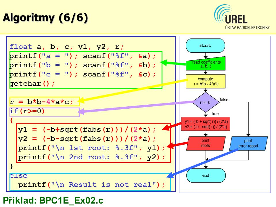 Algoritmy (6/6) Příklad: BPC1E_Ex02.c float a, b, c, y1, y2, r;
