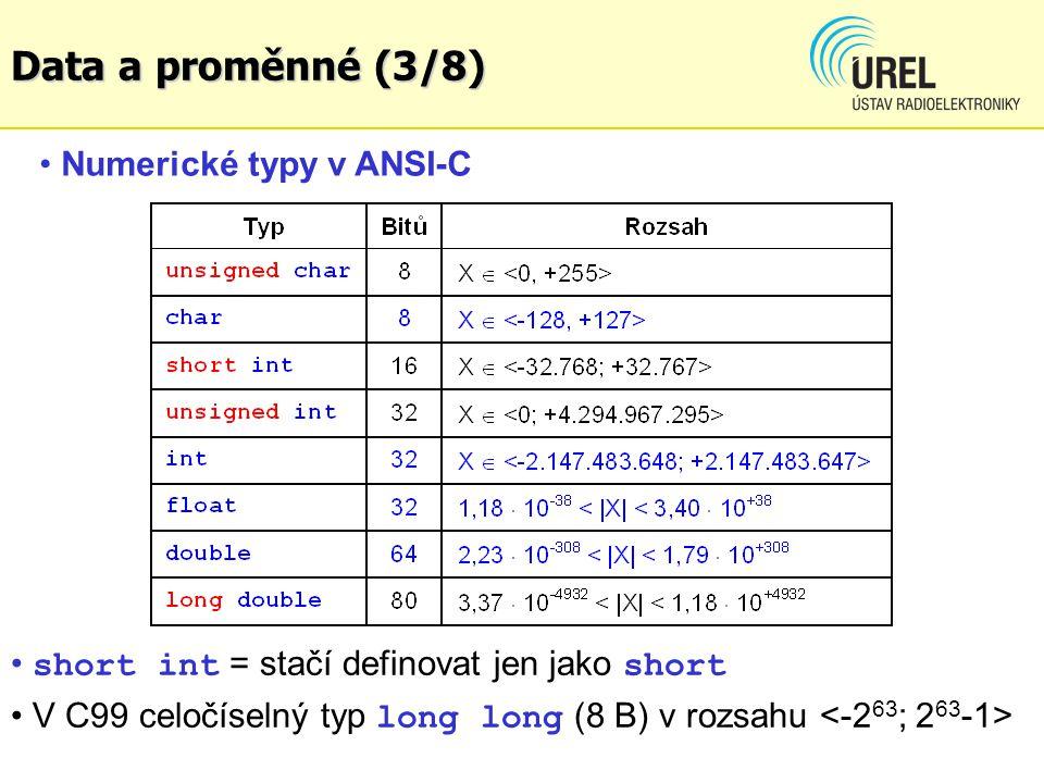 Data a proměnné (3/8) Numerické typy v ANSI-C