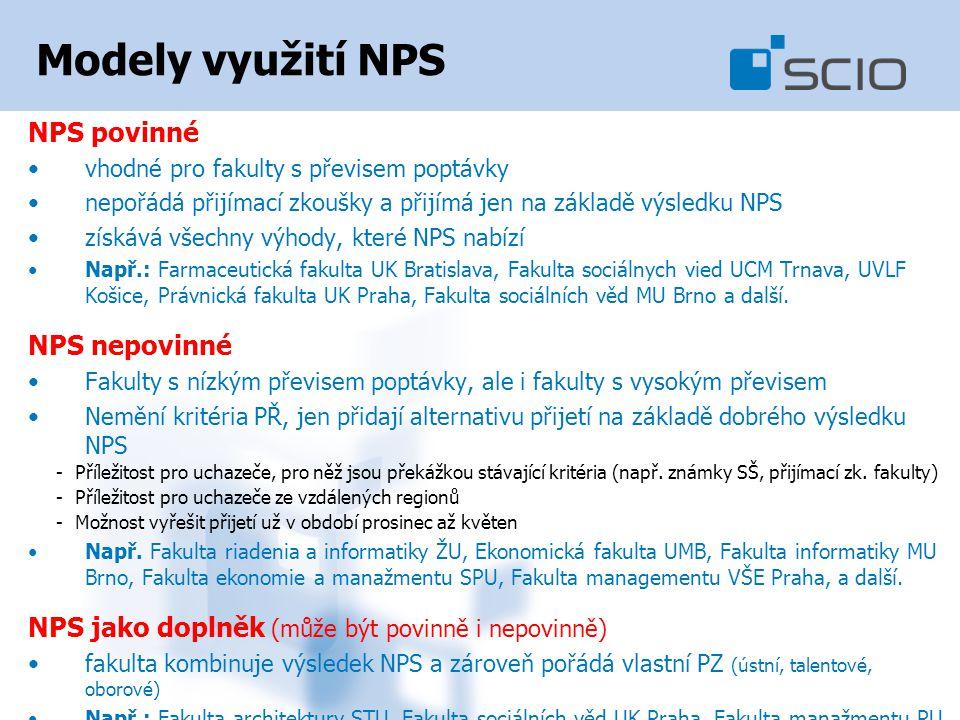 Modely využití NPS NPS povinné NPS nepovinné