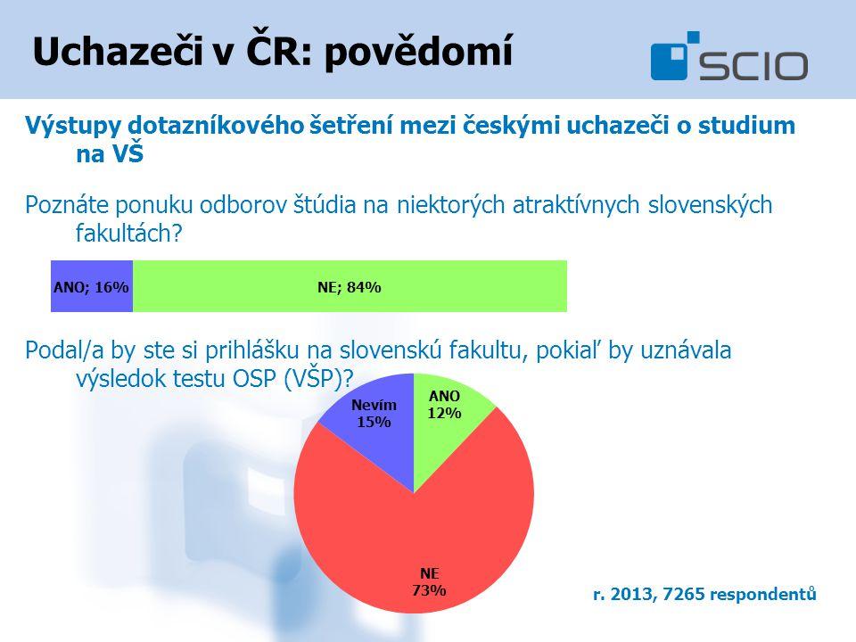 Uchazeči v ČR: povědomí