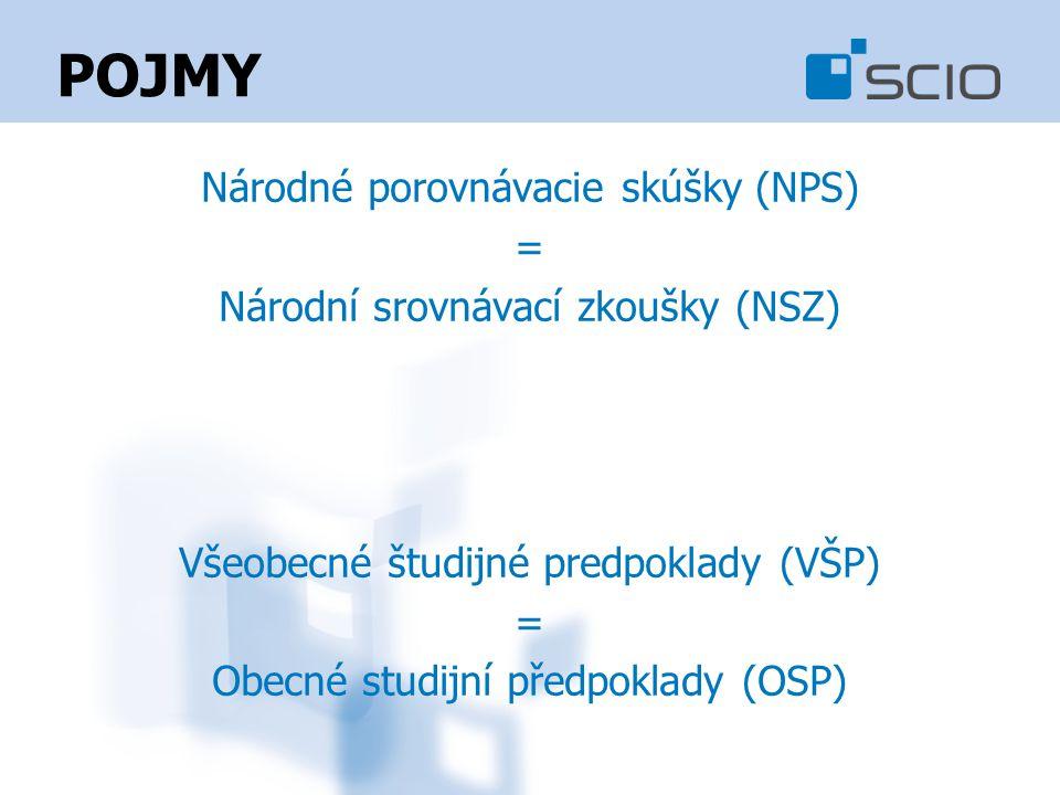 POJMY Národné porovnávacie skúšky (NPS) =