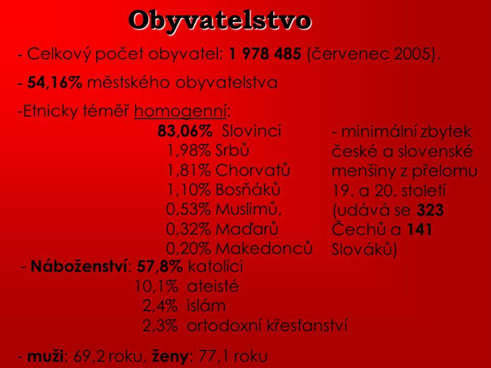 Obyvatelstvo - Celkový počet obyvatel: 1 978 485 (červenec 2005).