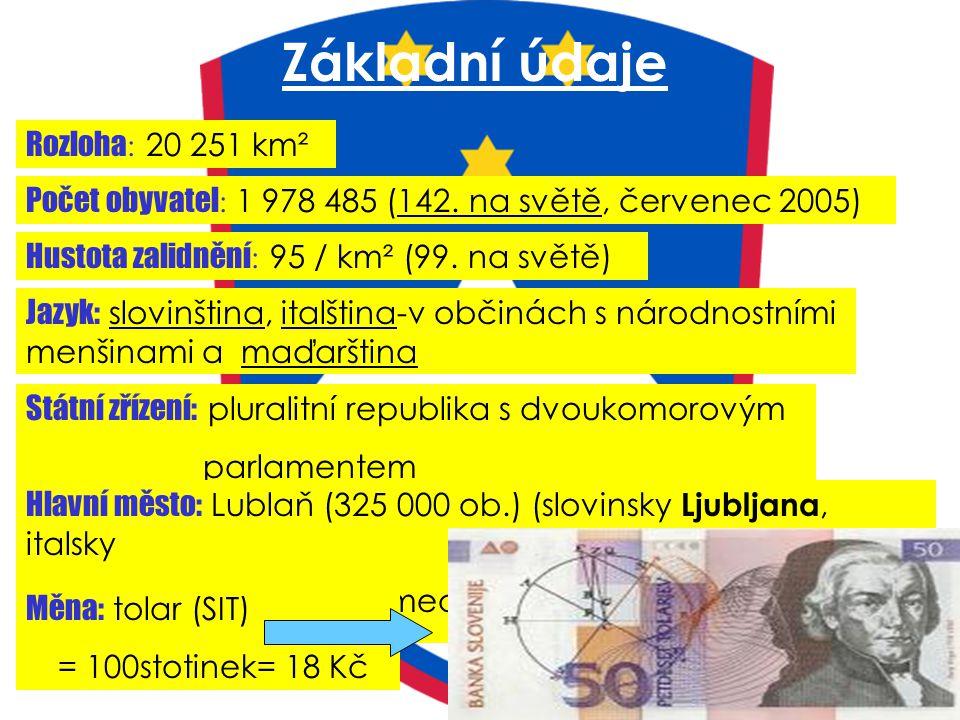 Základní údaje Rozloha: 20 251 km²