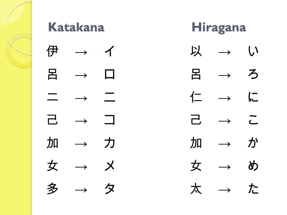 Katakana Hiragana 伊 → イ 以 → い 呂 → ロ 呂 → ろ 二 → ニ 仁 → に 己 → コ 己 → こ 加 → カ 加 → か 女 → メ 女 → め 多 → タ 太 → た