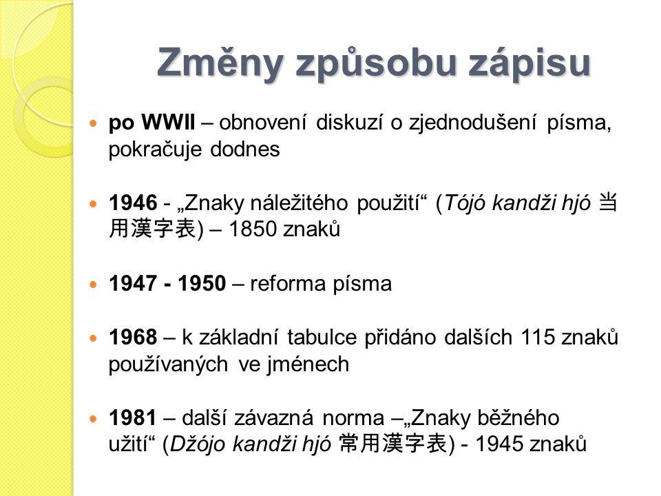 Změny způsobu zápisu po WWII – obnovení diskuzí o zjednodušení písma, pokračuje dodnes.