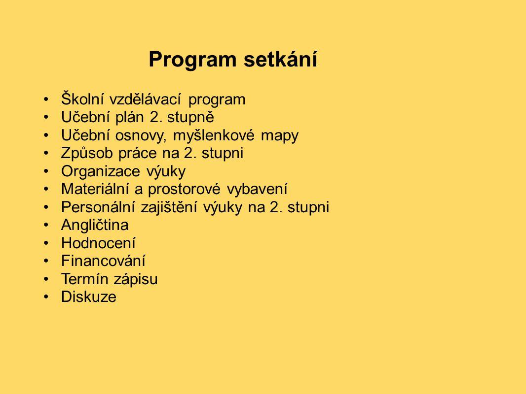 Program setkání Školní vzdělávací program Učební plán 2. stupně