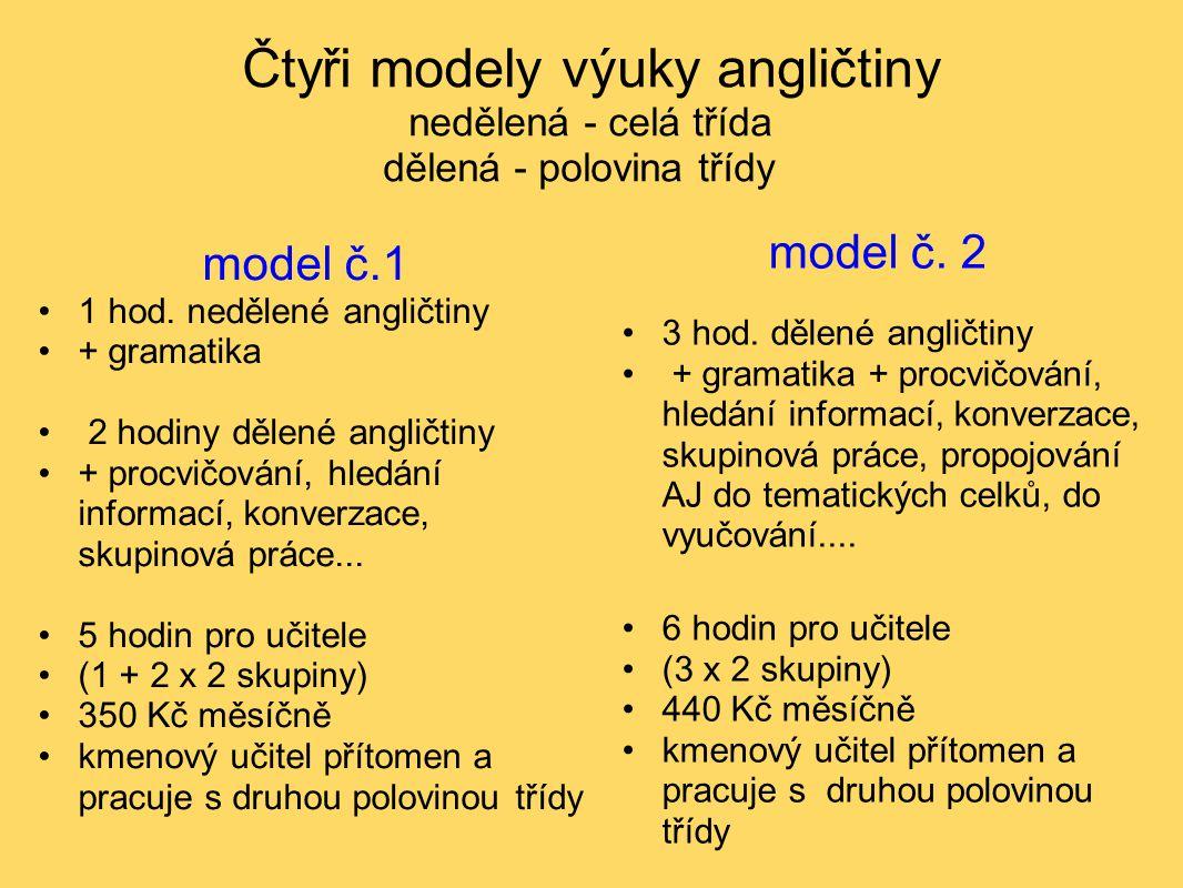 Čtyři modely výuky angličtiny nedělená - celá třída dělená - polovina třídy