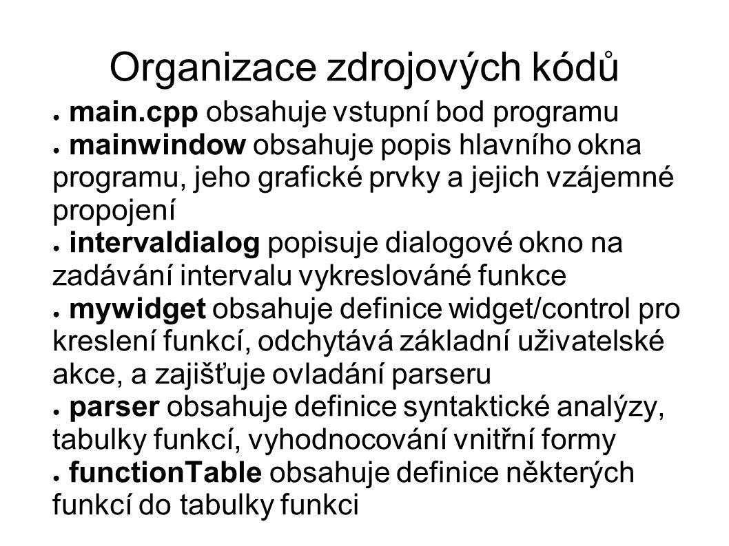 Organizace zdrojových kódů