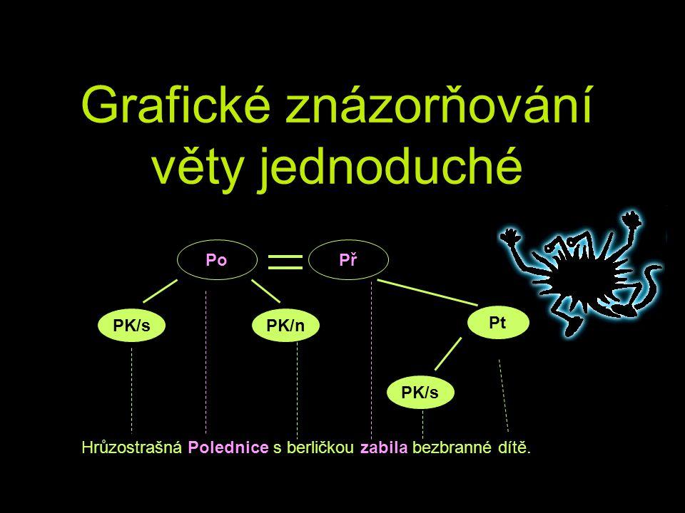 Grafické znázorňování věty jednoduché