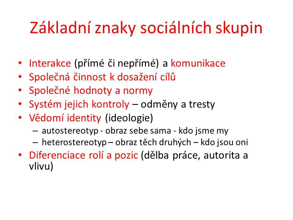 Základní znaky sociálních skupin