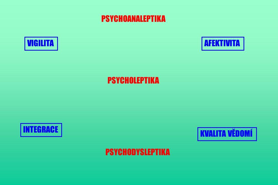 PSYCHOANALEPTIKA VIGILITA AFEKTIVITA PSYCHOLEPTIKA INTEGRACE KVALITA VĚDOMÍ PSYCHODYSLEPTIKA