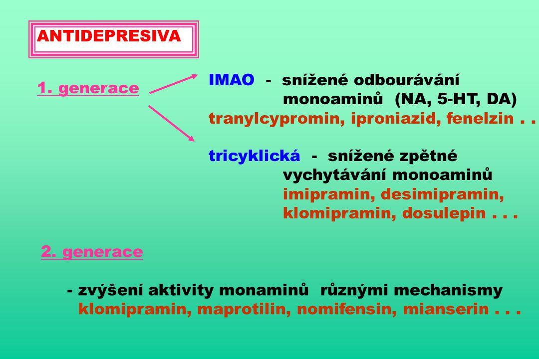 ANTIDEPRESIVA IMAO - snížené odbourávání. monoaminů (NA, 5-HT, DA) tranylcypromin, iproniazid, fenelzin . .