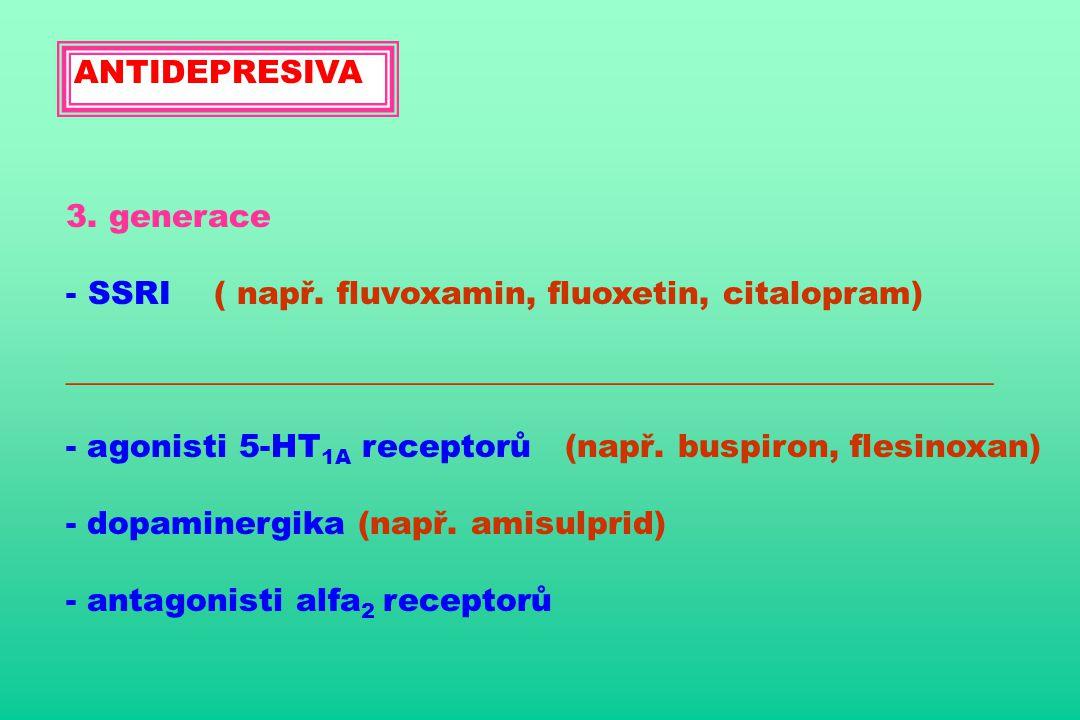 ANTIDEPRESIVA 3. generace. SSRI ( např. fluvoxamin, fluoxetin, citalopram) __________________________________________________________.