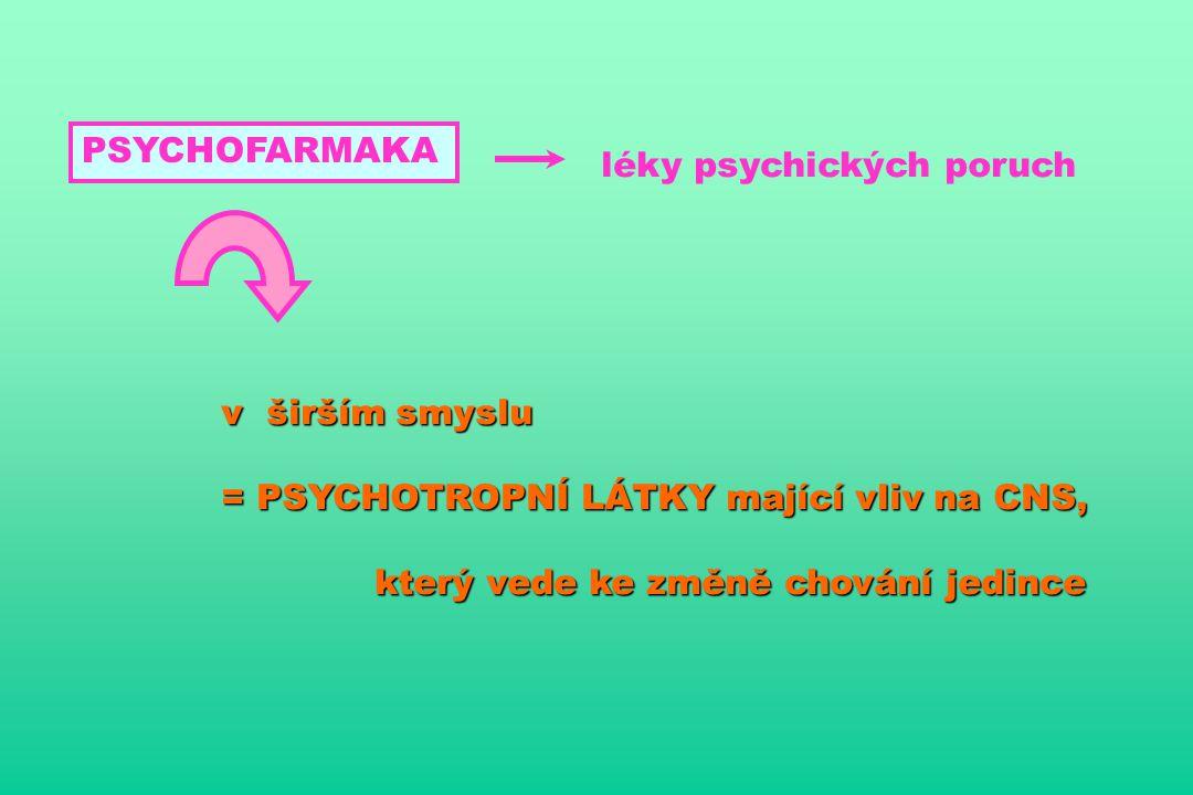 PSYCHOFARMAKA léky psychických poruch. v širším smyslu. = PSYCHOTROPNÍ LÁTKY mající vliv na CNS,