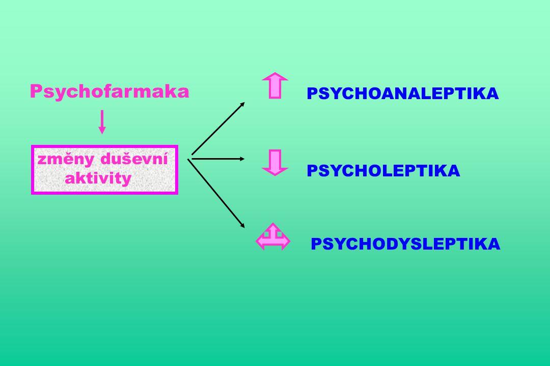 Psychofarmaka PSYCHOANALEPTIKA změny duševní aktivity PSYCHOLEPTIKA