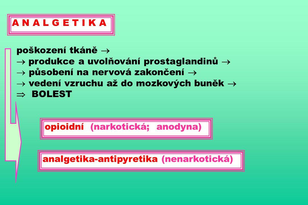A N A L G E T I K A poškození tkáně   produkce a uvolňování prostaglandinů  působení na nervová zakončení 