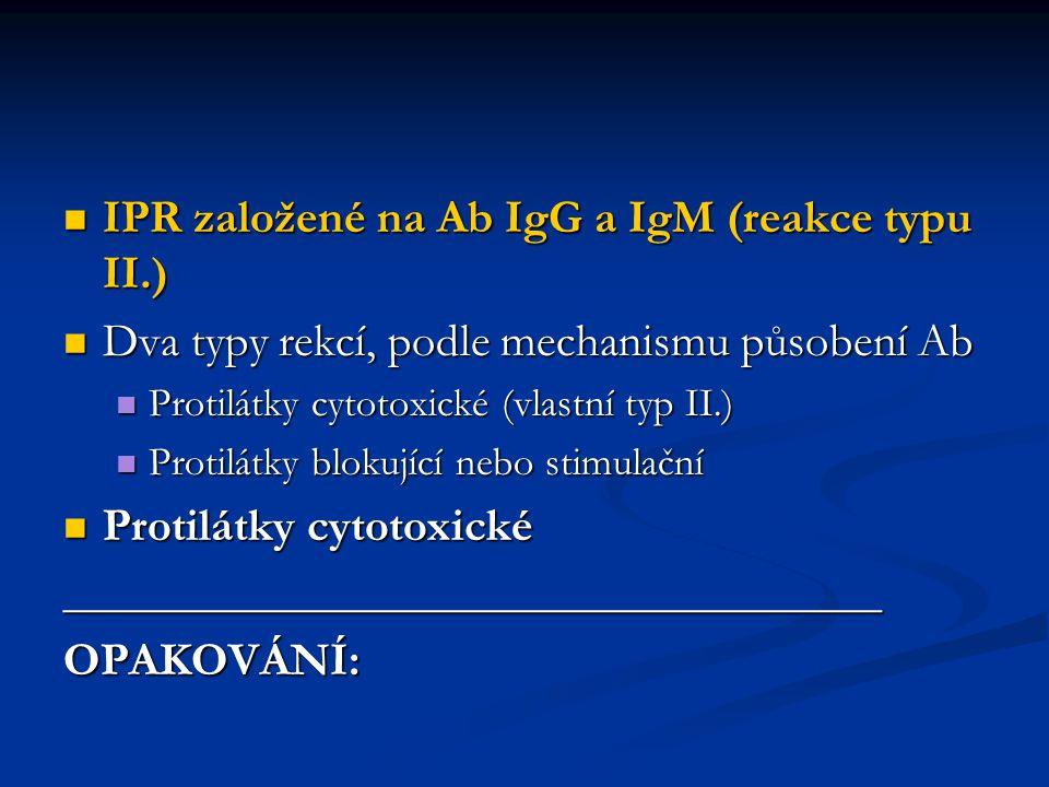 IPR založené na Ab IgG a IgM (reakce typu II.)