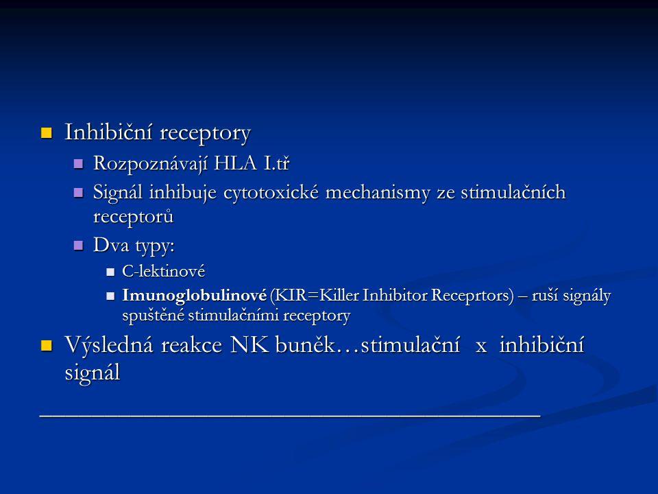 Výsledná reakce NK buněk…stimulační x inhibiční signál