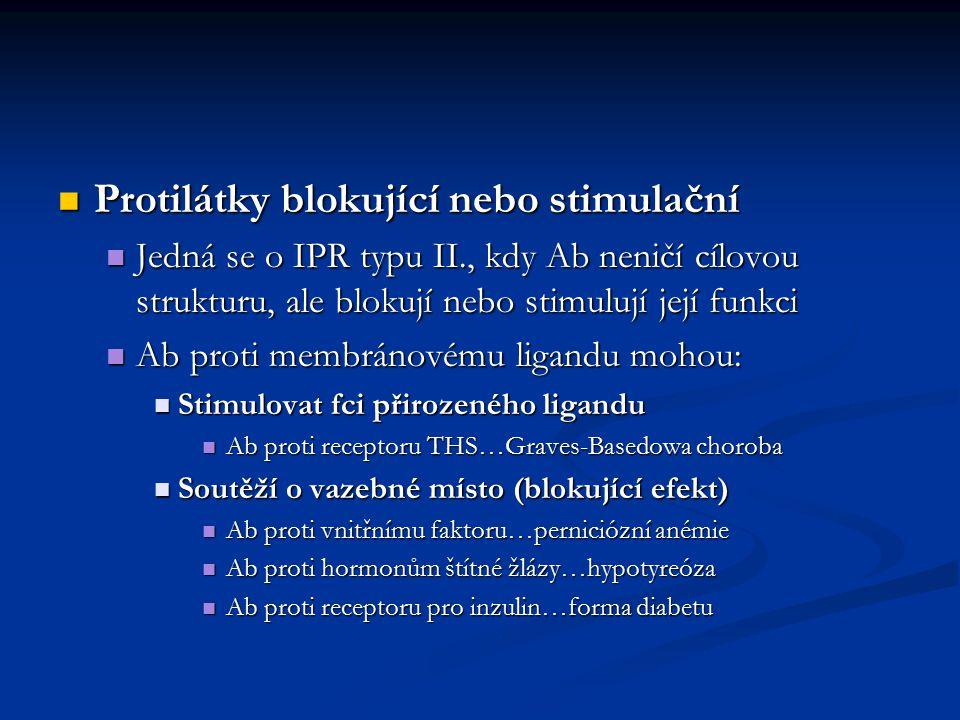 Protilátky blokující nebo stimulační