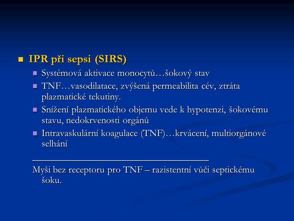 IPR při sepsi (SIRS) Systémová aktivace monocytů…šokový stav