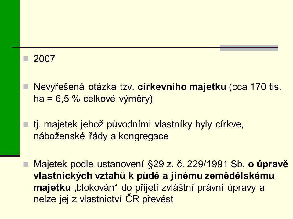2007 Nevyřešená otázka tzv. církevního majetku (cca 170 tis. ha = 6,5 % celkové výměry)