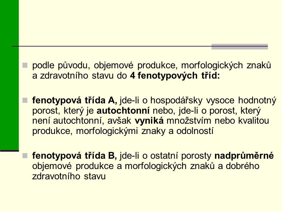 podle původu, objemové produkce, morfologických znaků a zdravotního stavu do 4 fenotypových tříd: