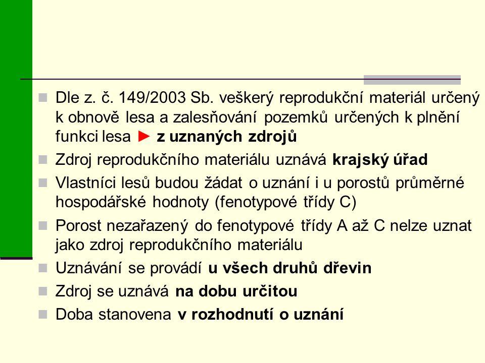 Dle z. č. 149/2003 Sb. veškerý reprodukční materiál určený k obnově lesa a zalesňování pozemků určených k plnění funkci lesa ► z uznaných zdrojů