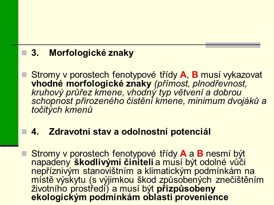 3. Morfologické znaky