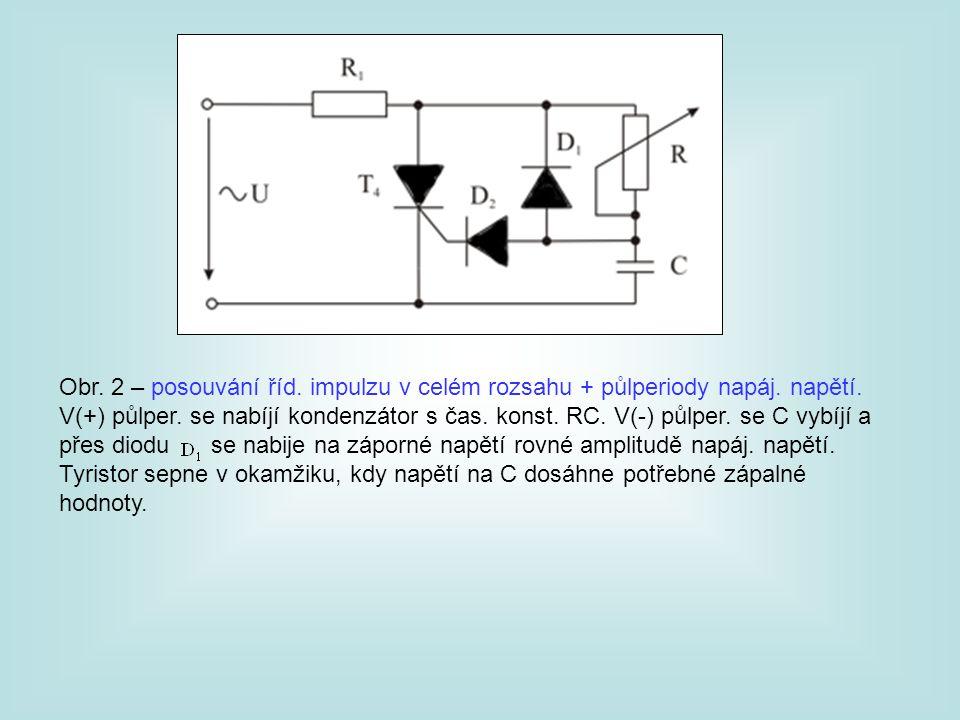 Obr. 2 – posouvání říd. impulzu v celém rozsahu + půlperiody napáj