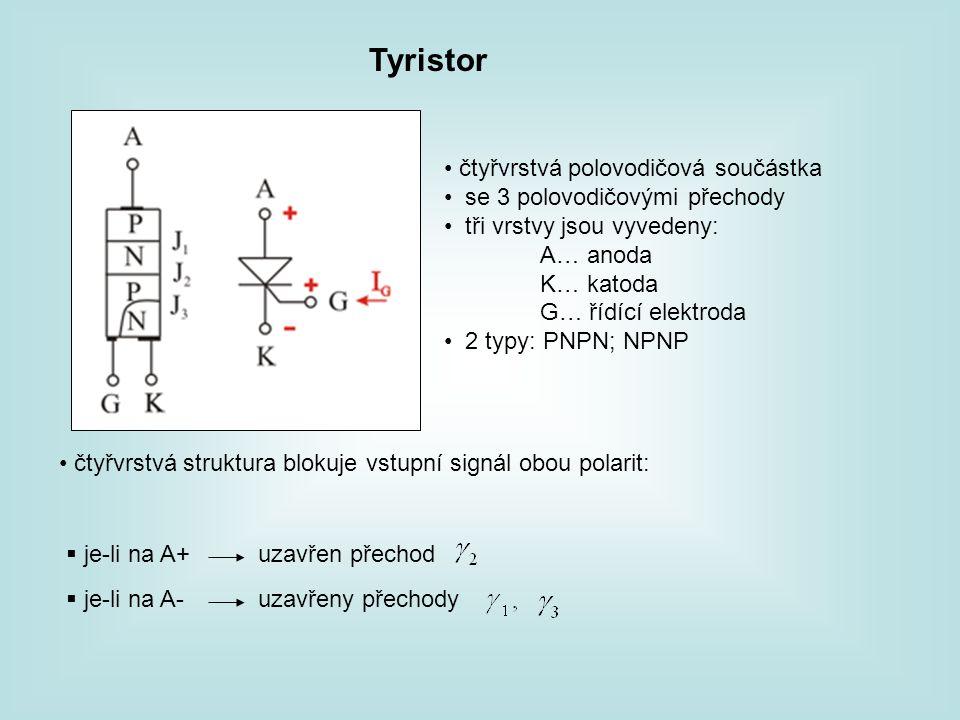 Tyristor čtyřvrstvá polovodičová součástka