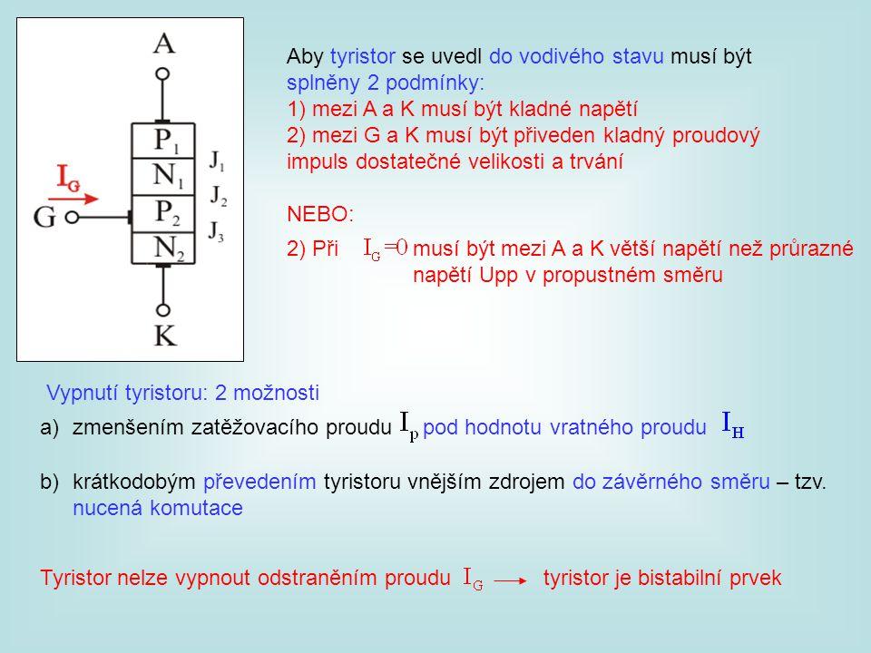 Aby tyristor se uvedl do vodivého stavu musí být splněny 2 podmínky:
