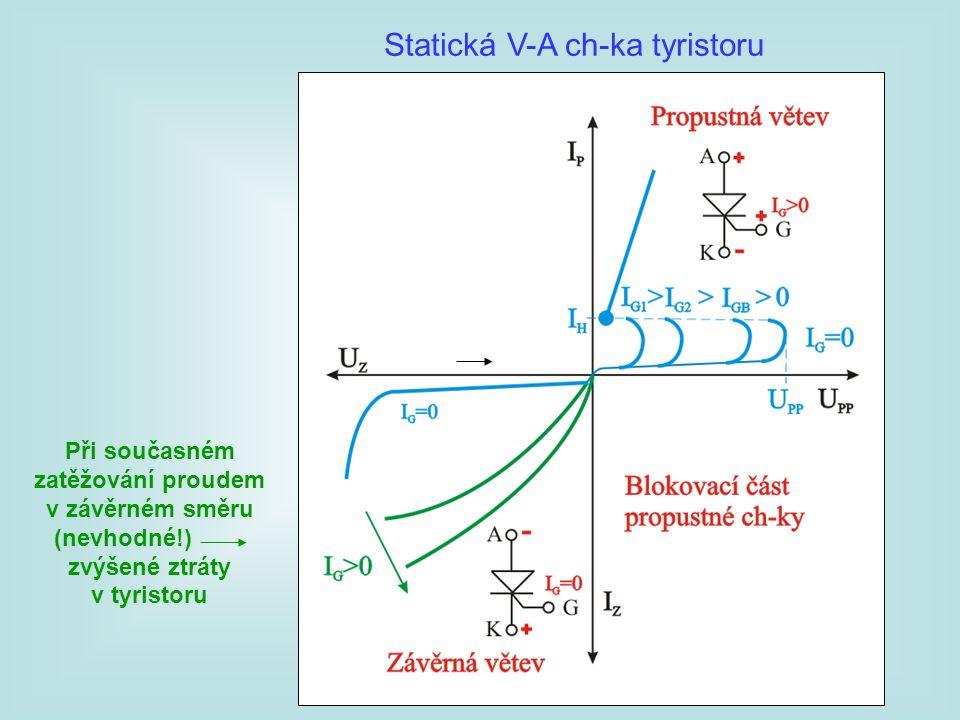 Statická V-A ch-ka tyristoru