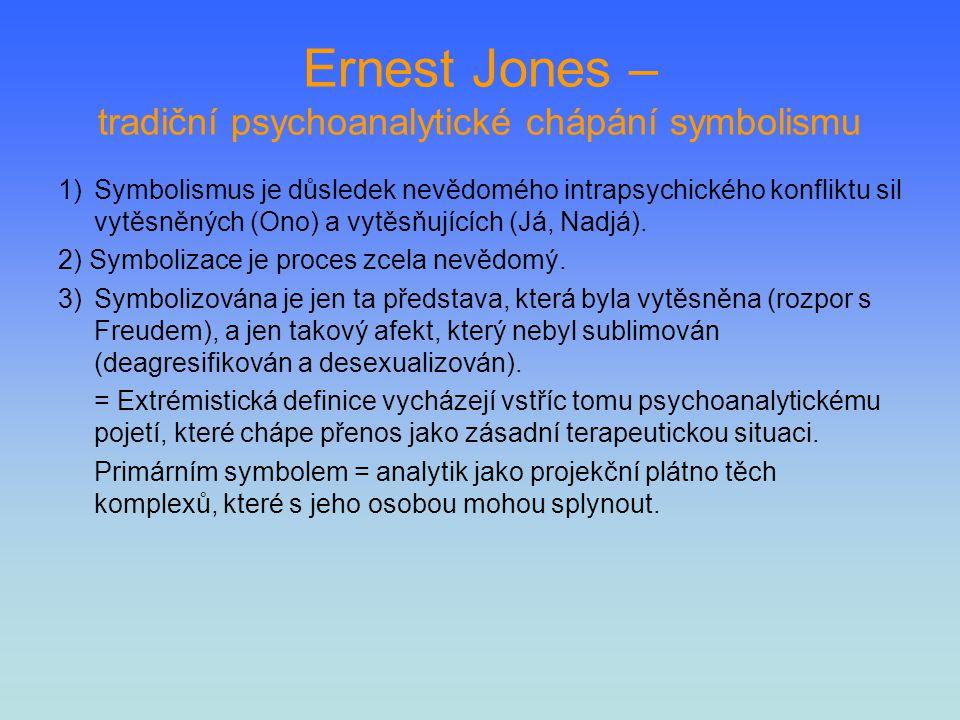 Ernest Jones – tradiční psychoanalytické chápání symbolismu