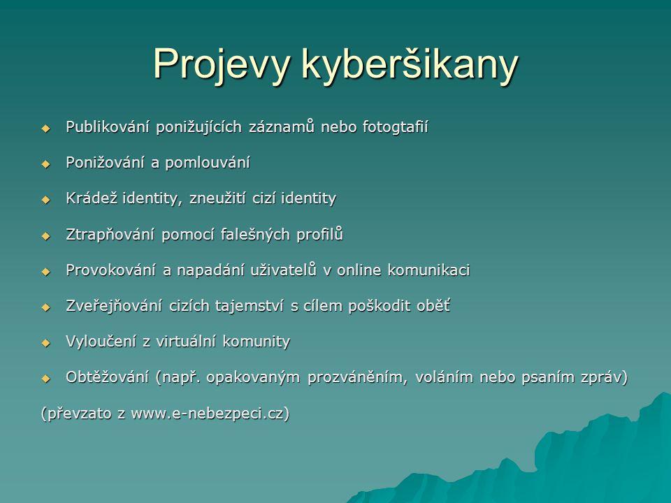Projevy kyberšikany Publikování ponižujících záznamů nebo fotogtafií