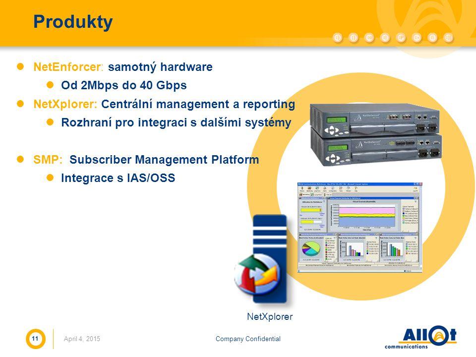 Produkty NetEnforcer: samotný hardware Od 2Mbps do 40 Gbps