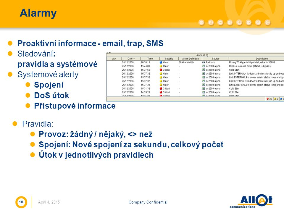 Alarmy Proaktivní informace - email, trap, SMS Sledování: