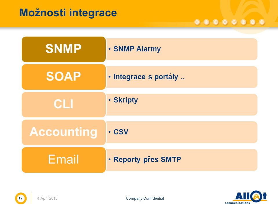 Možnosti integrace 9 April 2017 SNMP SNMP Alarmy SOAP
