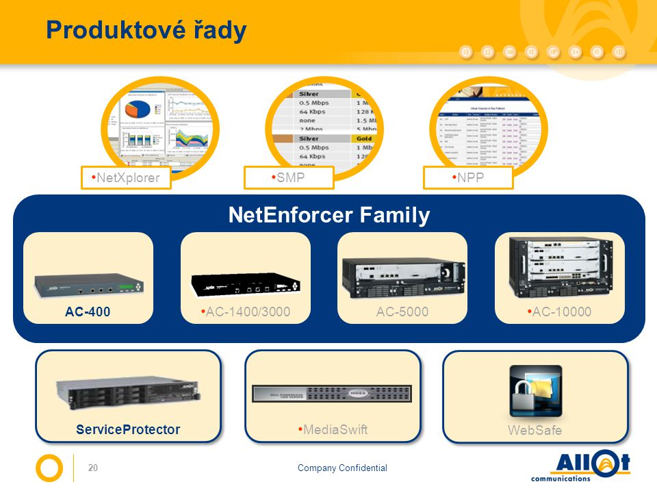 Produktové řady NetEnforcer Family NetXplorer SMP NPP AC-400