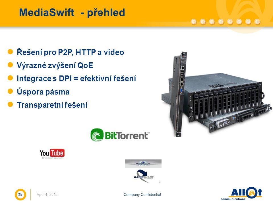 MediaSwift - přehled Řešení pro P2P, HTTP a video Výrazné zvýšení QoE