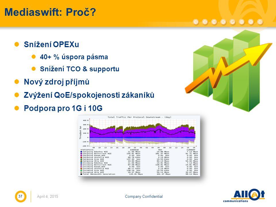 Mediaswift: Proč Snížení OPEXu Nový zdroj příjmů