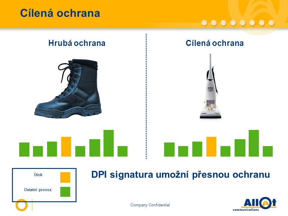 DPI signatura umožní přesnou ochranu
