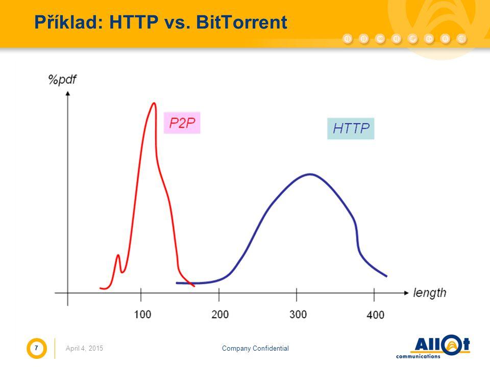 Příklad: HTTP vs. BitTorrent