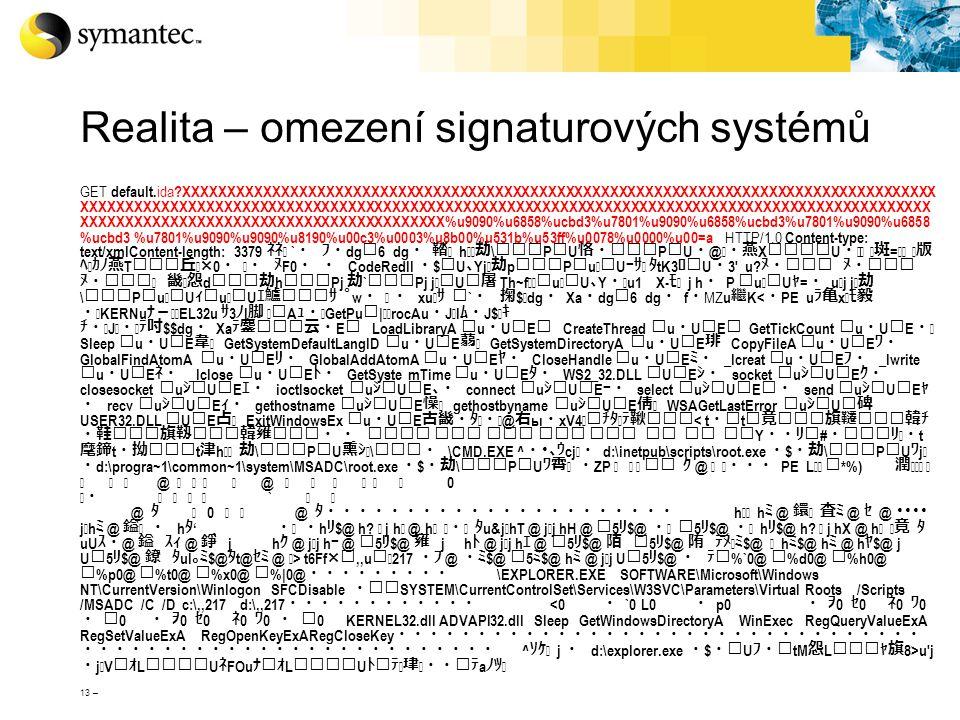 Realita – omezení signaturových systémů