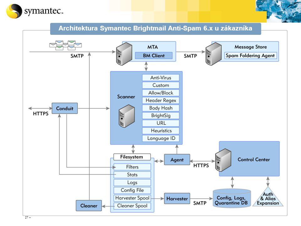 Architektura Symantec Brightmail Anti-Spam 6.x u zákazníka