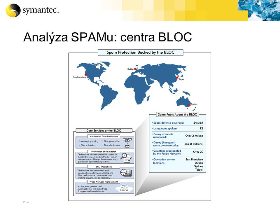 Analýza SPAMu: centra BLOC