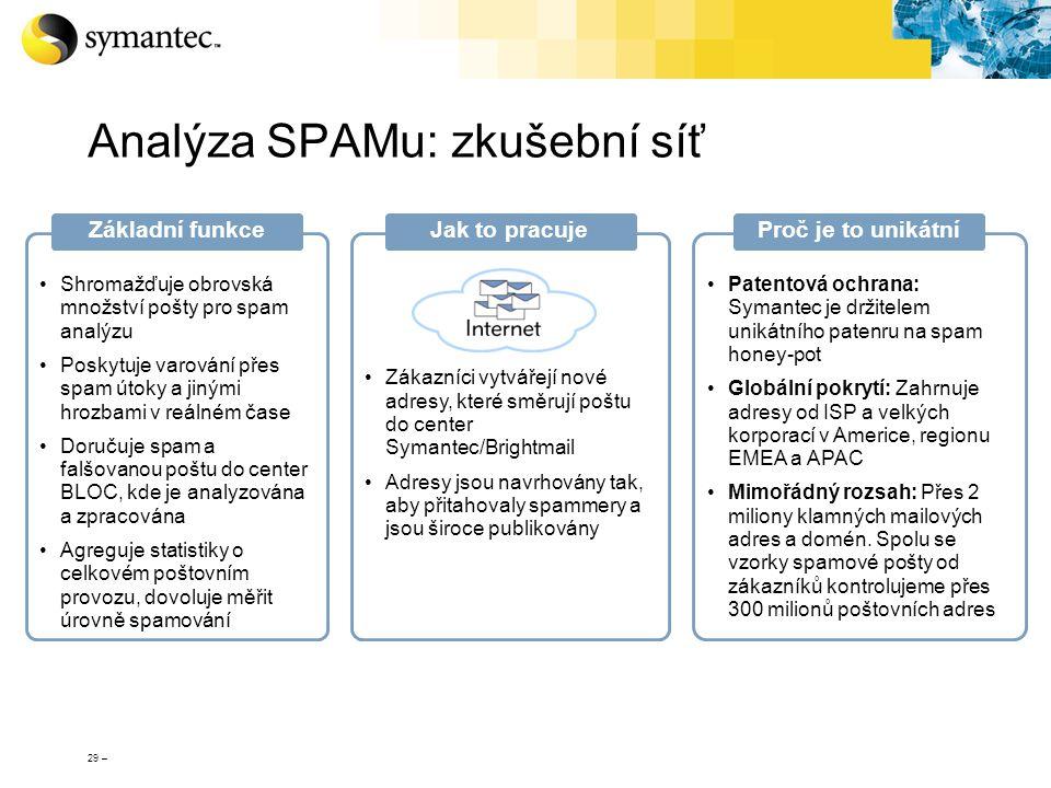 Analýza SPAMu: zkušební síť