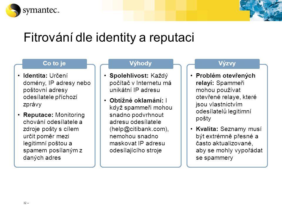 Fitrování dle identity a reputaci