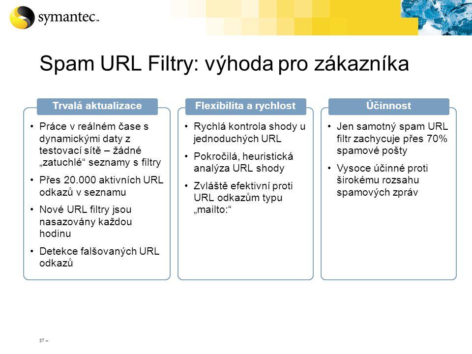 Spam URL Filtry: výhoda pro zákazníka